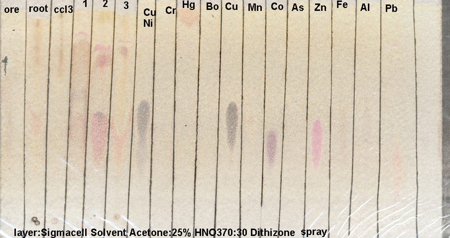 Dithizone direct method Dithizone produces colored derivatives and can ...: http://www.well.com/~peter/walde.html